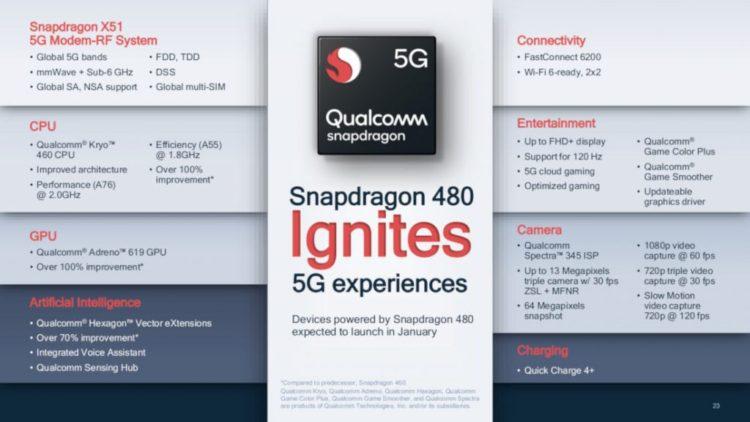 Snapdragon 480 5G Mobile Platform specs 1024x576 1024x576x