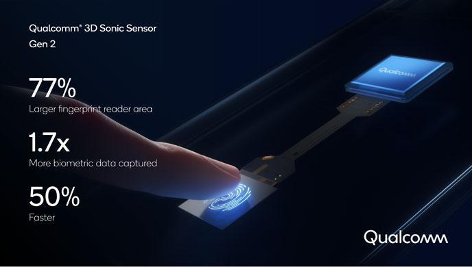 qualcomm fingerprint gen2 header 688x390x
