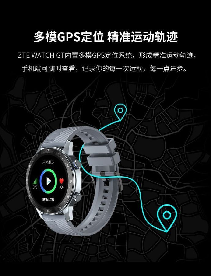 Watch GT 5 690x903x