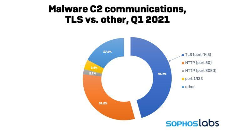 Research Data TLS 2 1280x720x
