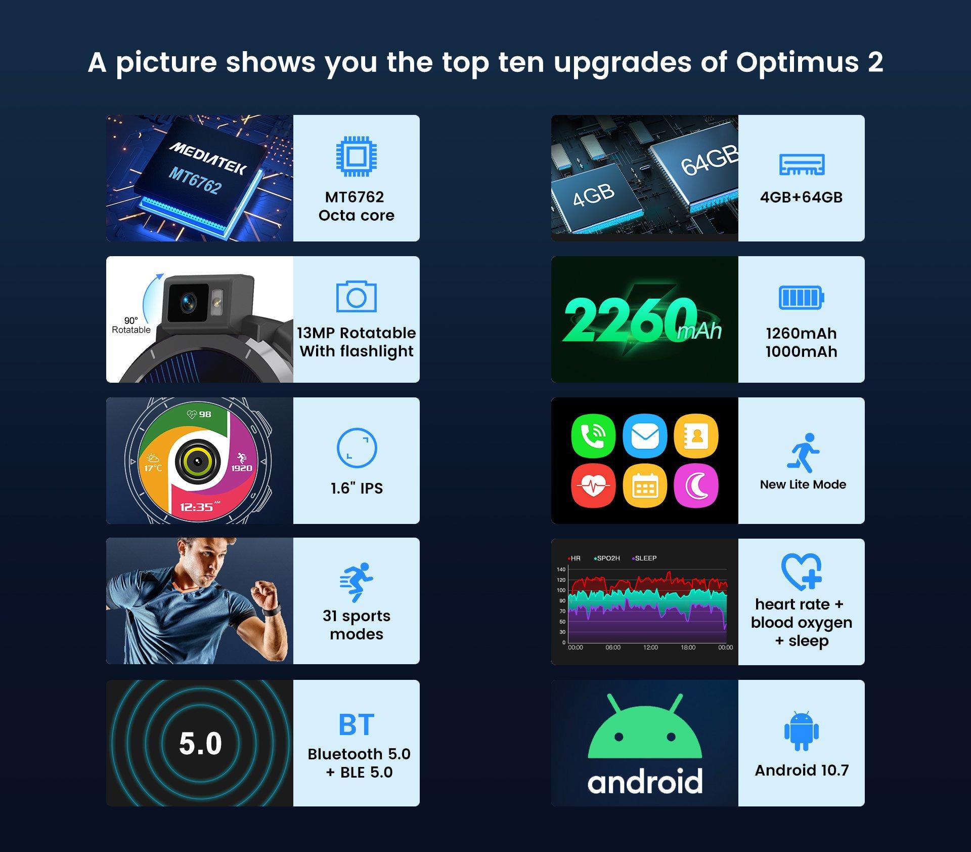 Optimus 2 2 1920x1683x