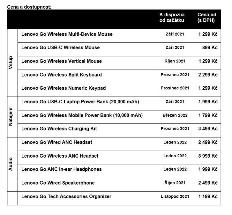 ceny Lenovo 781x726x
