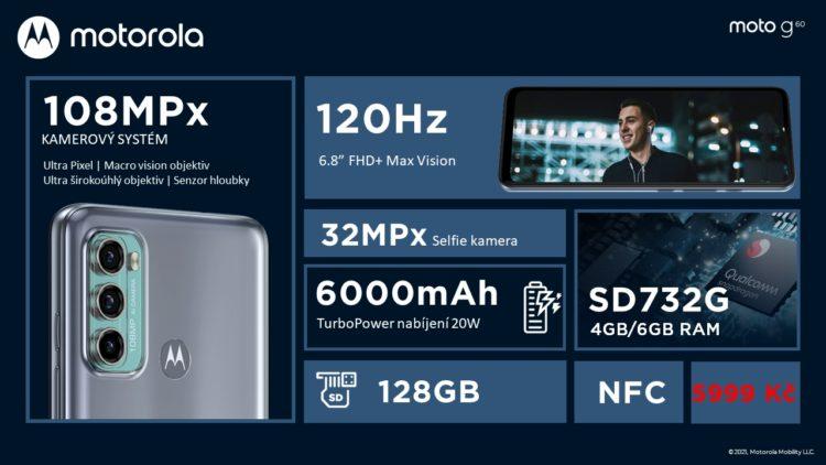Moto g60 Infografika CZ 1280x720x