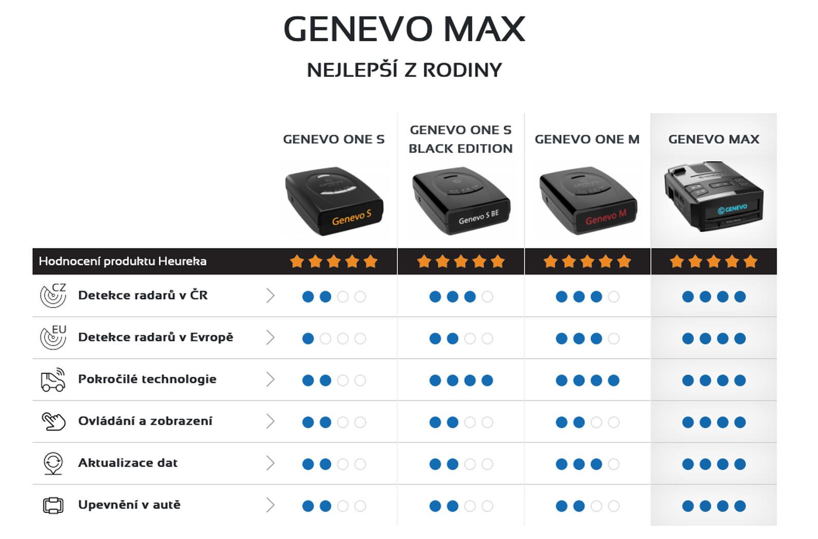 Max5 1593x1050x